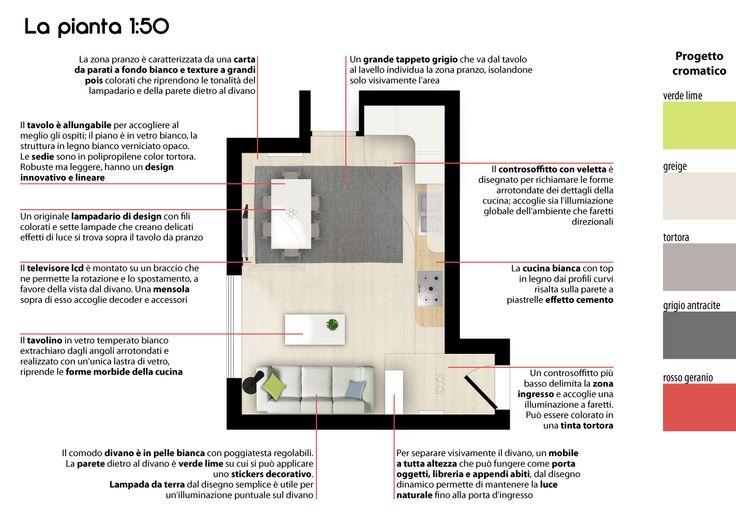 Living SMART: è il nostro nuovo progetto per il soggiorno di Fabio :: un piccolo ambiente dinamico e colorato, adatto a persone giovani e socievoli.