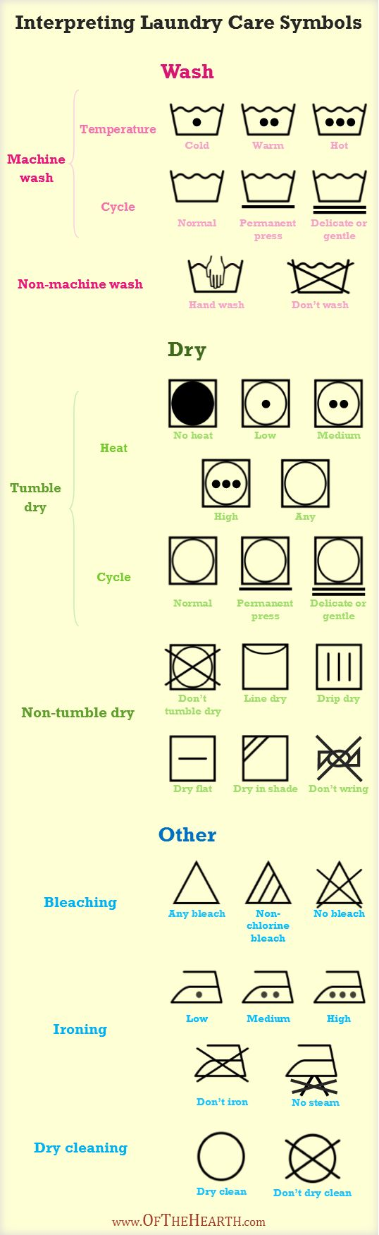 The washing instructions for your clothes may be expressed in seemingly confusing symbols. Decode these symbols with this printable laundry care symbol guide.