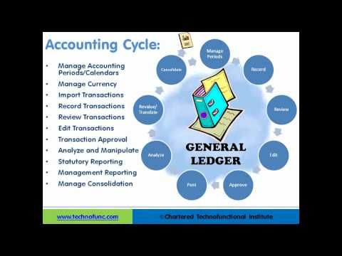86 best Accounting - templates - and help files - basics images on - free accounting ledger