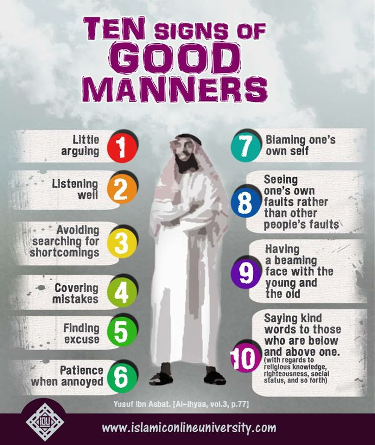 The Importance of Good Ethics in Islam