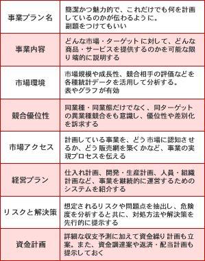 chart_03_02.gif