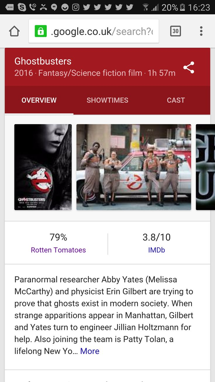 Ghostbusters ratings on two ends of the spectrum.