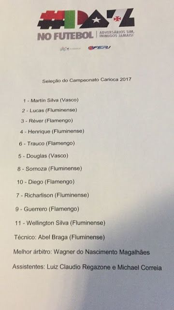 Com nove jogadores de Fla e Flu Ferj divulga seleção do Campeonato Carioca