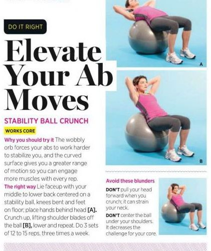 Stability Ball Knee Crunches: 17 Best Images About Helpful Proper Form Tips On Pinterest