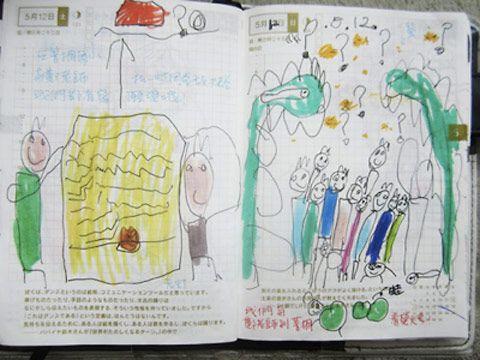 みんなの使い方 - ほぼ日手帳 2017