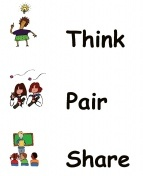 Think-Pair-Share Variations - love the tech examples