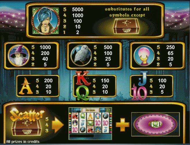 Игровые автоматы играть бесплатно без регистрации 3d гладиатор игровые аппараты демо - версии