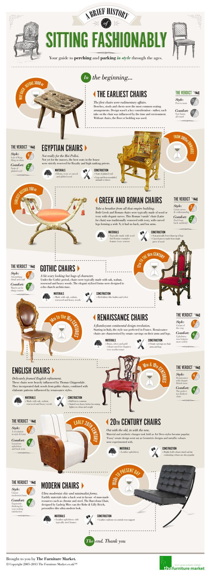 A brief history of chairs and their many forms over the years brought to  you by
