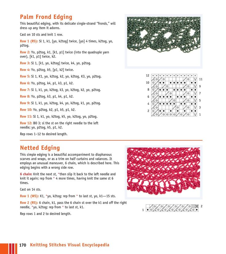 Crochet Stitches Visual Encyclopedia Free Ebook : Knitting stitches visual encyclopedia by Doina Ilie - issuu