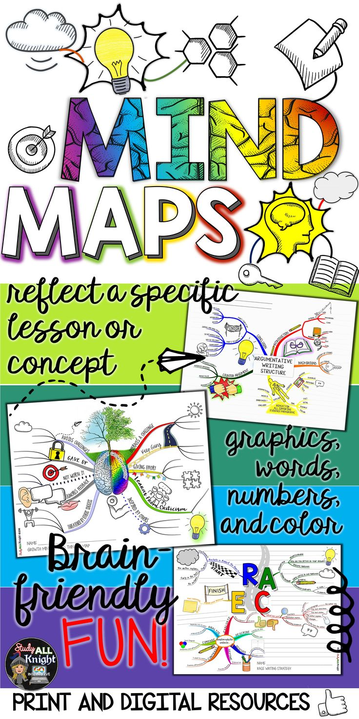 Mind mapping is creative and brain-friendly fun! PDF downloads and GOOGLE drive versions included in each resource. Get your creative on!