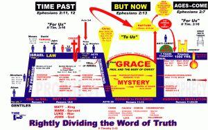 BibleGateway