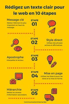 10 astuces pour rédiger clairement pour le web 1/2