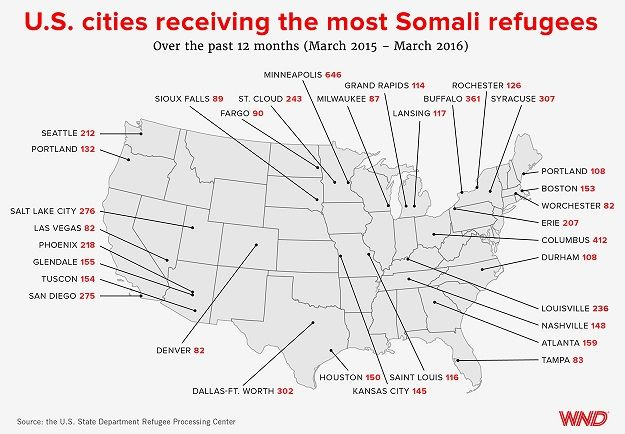 'We Have To Do Something And We Have To Do It Rapidly' - Bombshell Donald Trump Interview With Michael Savage: 'The Whole World Is Collapsing' - March 2016 Map Shows What US Cities Received Most Refugees