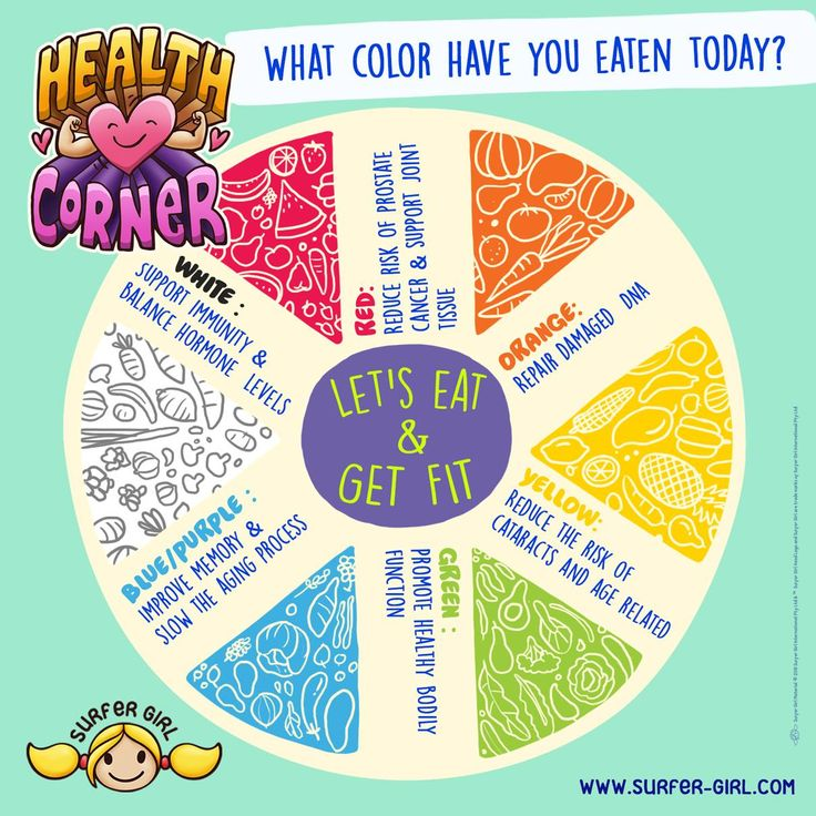Hi Girls ^^ To get fit you need to eat right and repeat :) Here's my colorful circle of nutrient choices that are good for your body and for your taste bud ;) Let's eat right and get fit and fab Girls ^^ Love, Summer <3 #surfergirl #positivedifference #healthtips