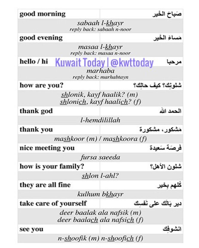 Arabic Language For Beginners Follow Kwttoday For More Kuwait Arabic Kwttoday Kuwaittoday Kwttoday Language Ara Arabic Language Language Beginners