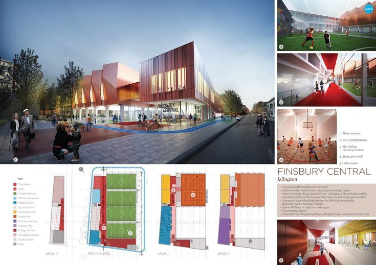 Pollard Thomas Edwards Architects' Sawtooth Design Wins Finsbury Leisure Centre Competition,via Islington Council