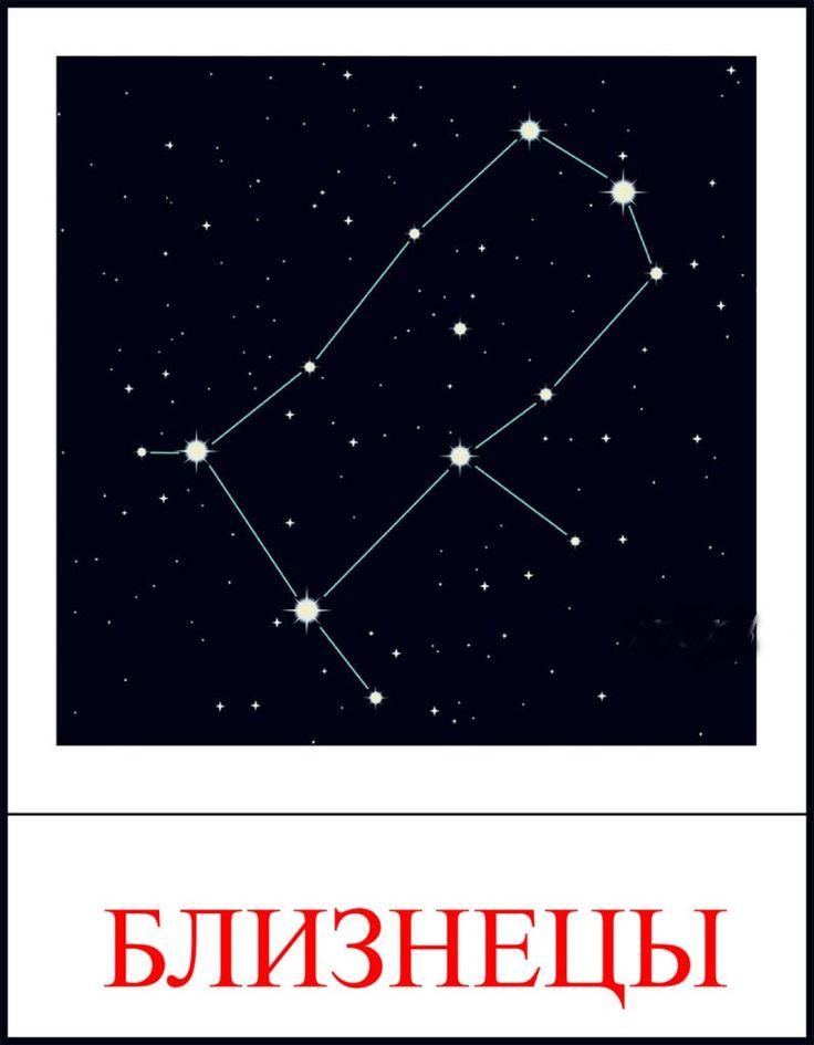 Созвездие с картинками и названиями