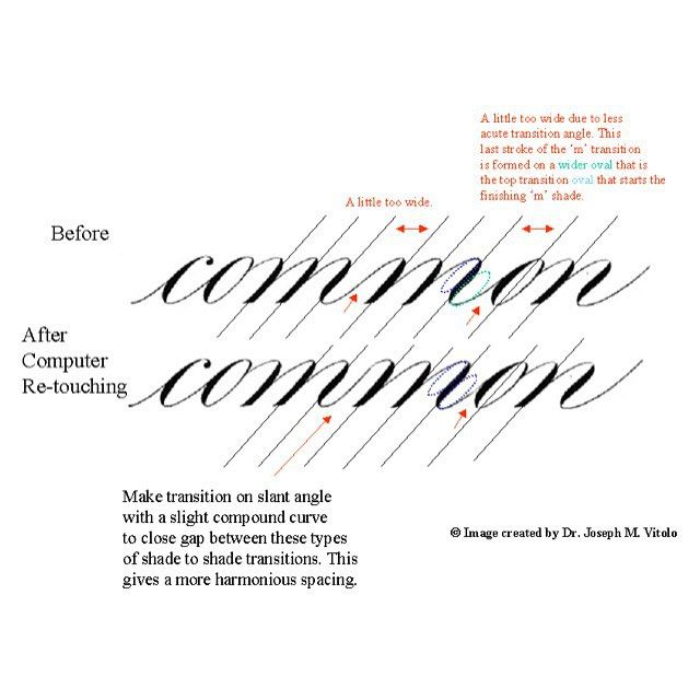 98 best Copperplate images on Pinterest Copperplate calligraphy - clinic note
