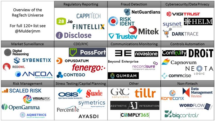 """Capnovum is delighted to be recognised on THE #RegTech list by @Jan-Maarten Mulder. The list, as well as the article provide a comprehensive and accessible overview of the current global RegTech landscape and its players. Structured in 11 solution categories, the list helps to navigate through the RegTech ecosystem within the Financial Services markets. RegTech solutions have a much """"broader layer with interesting solutions also being developed for other industries"""" - all regulated…"""