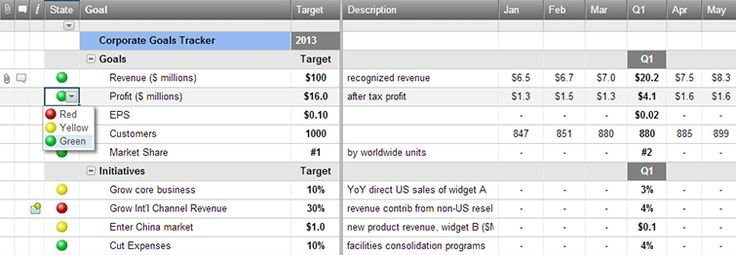 Company Goals Tracker