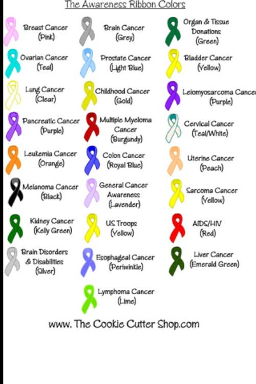 Donate to many charities, including the fights against cancer! #pinadream