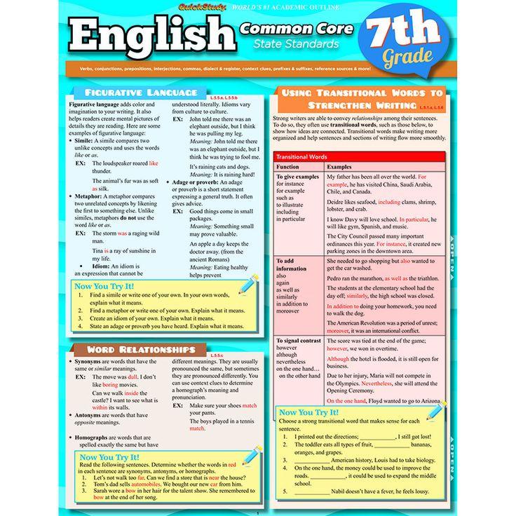 ENGLISH COMMON CORE 7TH GRADE