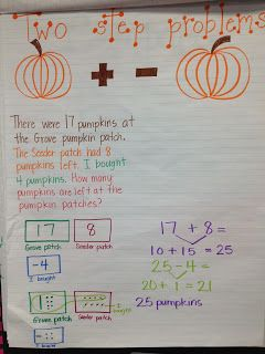 Math Coach's Corner: Anchor Charts for Addition and Subtraction Strategies Two Step Problems