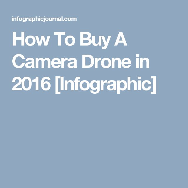 How To Buy A Camera Drone in 2016 [Infographic]