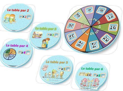 Tables de multiplications : les roues