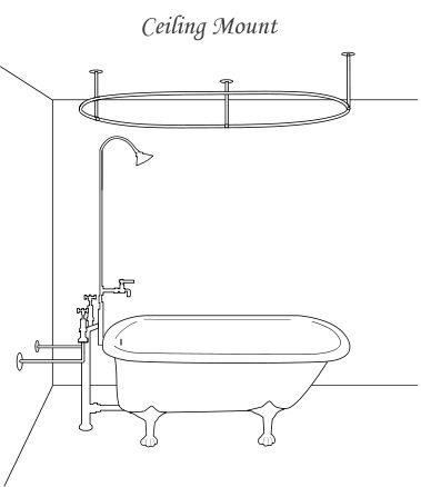 Various ways to install shower-ness into clawfoot tub