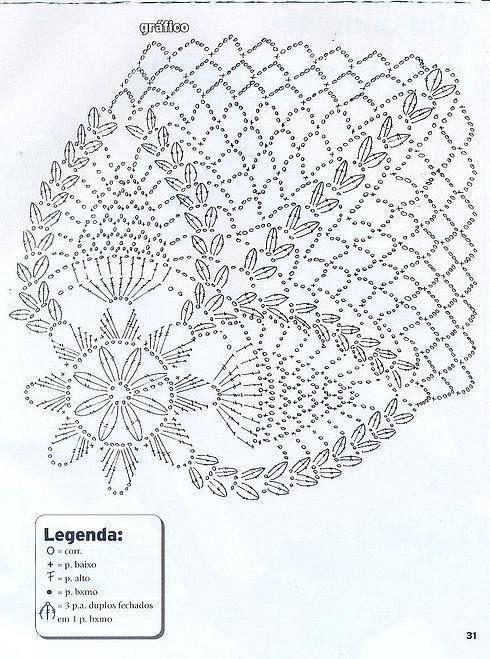 Grafico cojin