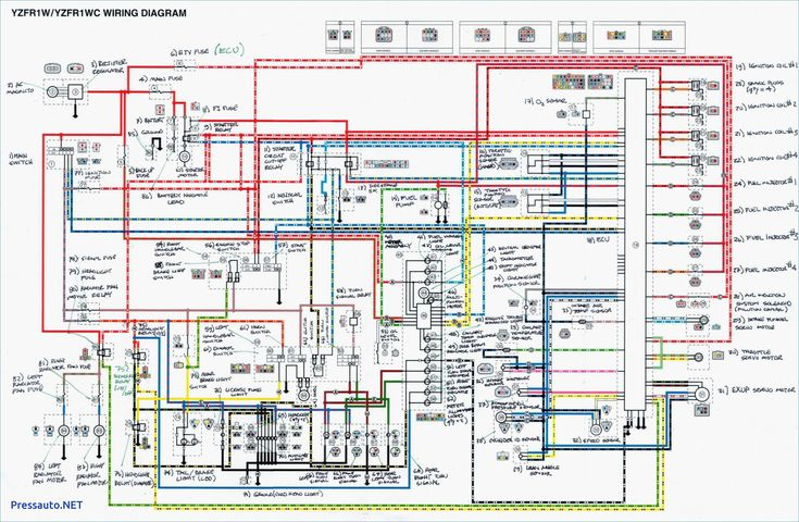 [DIAGRAM_38YU]  DIAGRAM] Audi A2 Central Locking Wiring Diagram FULL Version HD Quality Wiring  Diagram - DIAGRAMSYS.UNICEFFLAUBERT.FR | A2 Wiring Diagram |  | Diagram Database