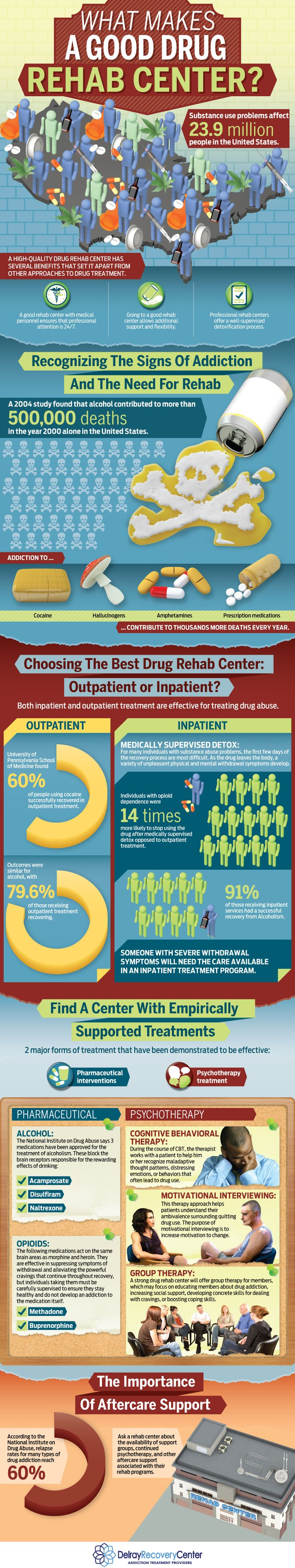 Learn more about the different addiction treatment options in this visual guide.  #addiction #rehab #infographics