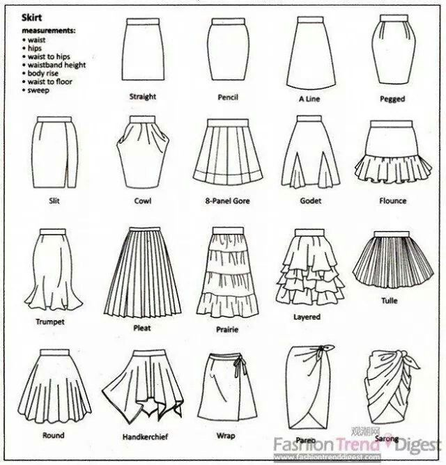 Different skirt names
