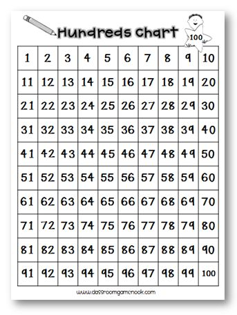 need to play games with the hundreds chart to build number sense