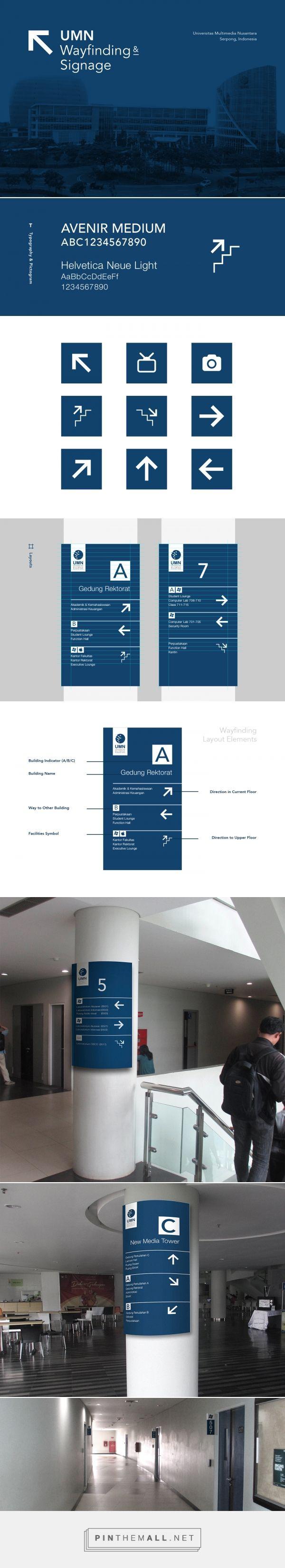 UMN Wayfinding & Signage by Edwin @udnhz on Behance