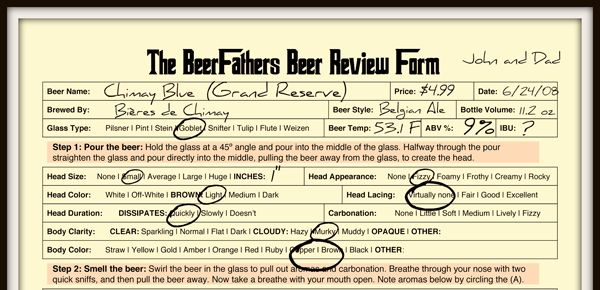 17 Best images about Beer tasting book inspiration on ...