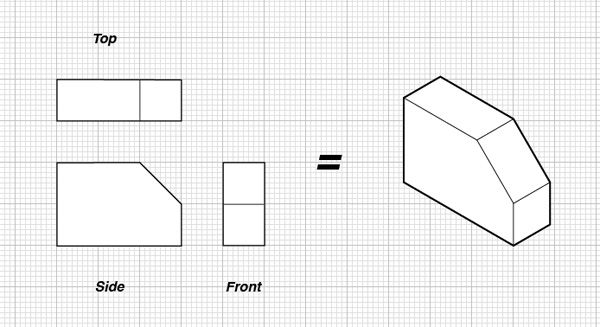 Working with Orthographic Projections and Basic Isometrics - Tuts+ Design & Illustration Tutorial