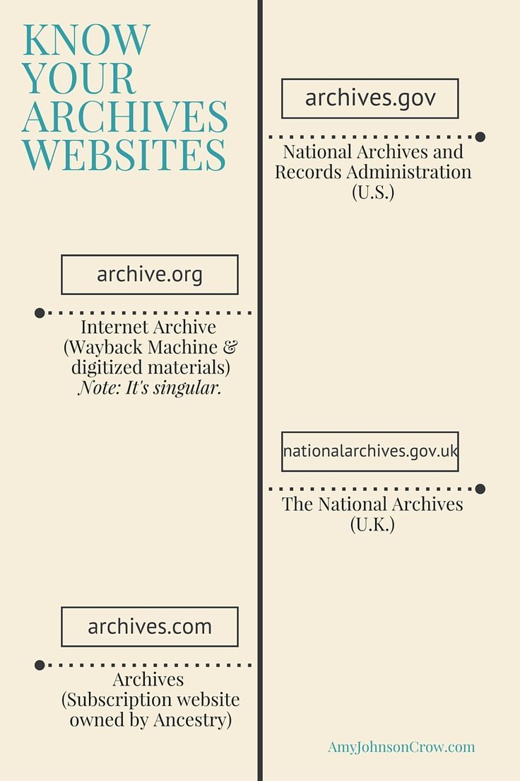 Know Your Archives Websites. The National Archives and Records Administration (US), The National Archives (UK), Internet Archive, and Archives all have similar names and URLs. They're useful for our genealogy, but they're not interchangeable! Here's a handy guide for telling them apart.