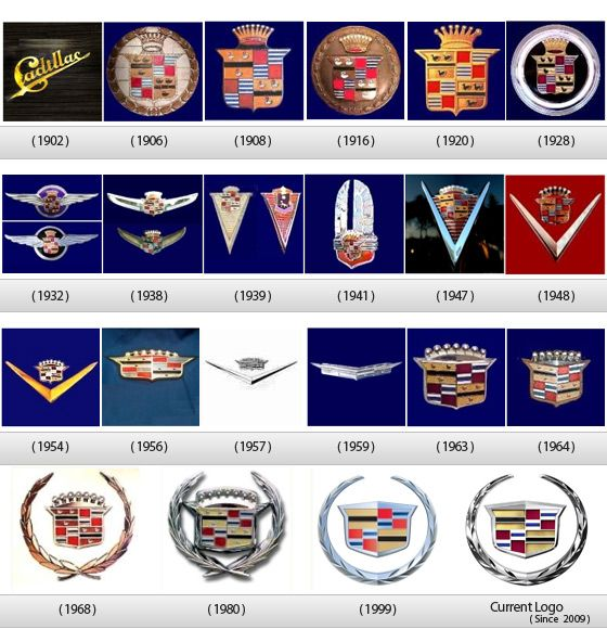 The Cadillac emblem, to any true car guy, stands fire pure luxury, elegance, quality, beauty, & excellence.