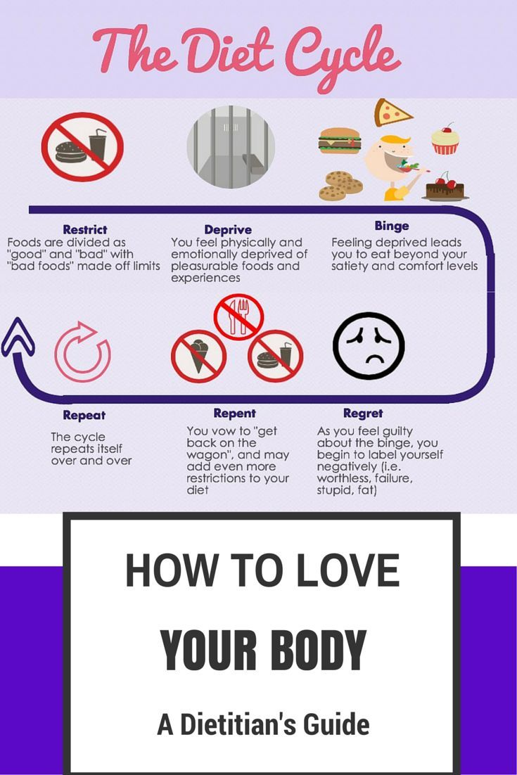 how to have a healthy body We all know that eating right and exercising are important to maintaining a  healthy body weight but years of research have also revealed a strong  connection.