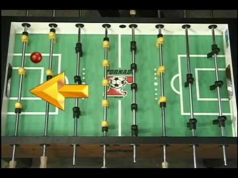 awesome  #1 #2... #basic #beginners #by #chapter #fireball #foosball #of #part #presented #rules #soccer #table Chapter 1 Beginners Rules part 2 presented by Fireball Table Soccer http://www.pagesoccer.com/chapter-1-beginners-rules-part-2-presented-by-fireball-table-soccer/