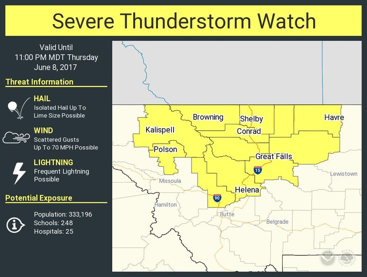 NWSSevereTstorm: A severe thunderstorm watch has been issued for parts of Montana until 11 PM MDT pic.twitter.com/MCKlPZ3EUS - https://blog.clairepeetz.com/nwsseveretstorm-a-severe-thunderstorm-watch-has-been-issued-for-parts-of-montana-until-11-pm-mdt-pic-twitter-commcklpz3eus/