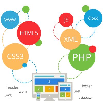 Are you searching for the best web design in long island for creating an amazing website development your business! Get touch with us. http://www.nycwebdesigner.com/