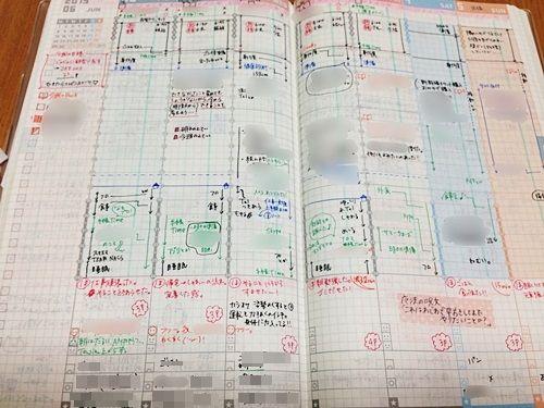 なまちゃさん×ジブン手帳 ウィークリーは、朝活手帳のやり方を真似させてもらっています。 バーチカルを縦に2:1に区切って、左側の広い方に予定、右側に実際のログを書き込んでいます。  細かく書く日もあれば、イラストを添えてざっくり書いたり、真っ白の日もあります(笑)。真っ白の日は忙しかったかしんどかったと分かるので、それはそれでログとして意味があると捉えています。