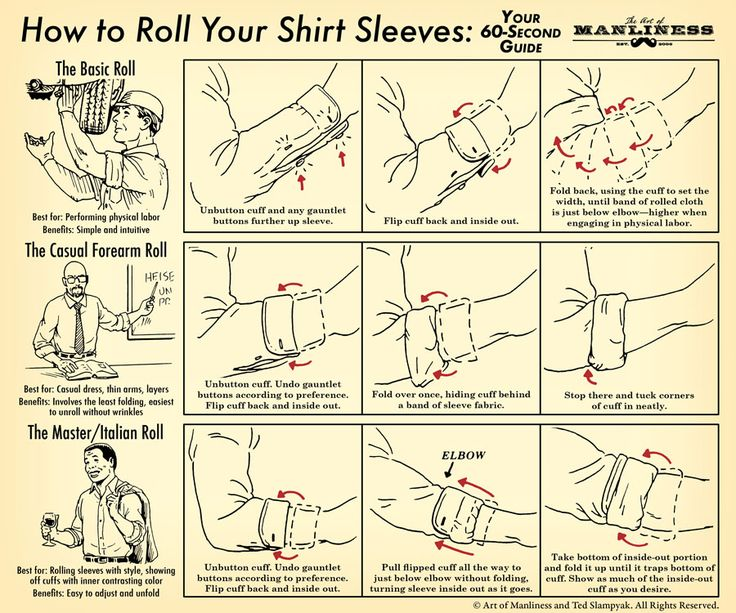 How to Roll Your Shirt Sleeves: Your 60-Second Visual Guide. ©Art of Manliness and Ted Slampyak. Because you never know when you'll need an in-depth guide!