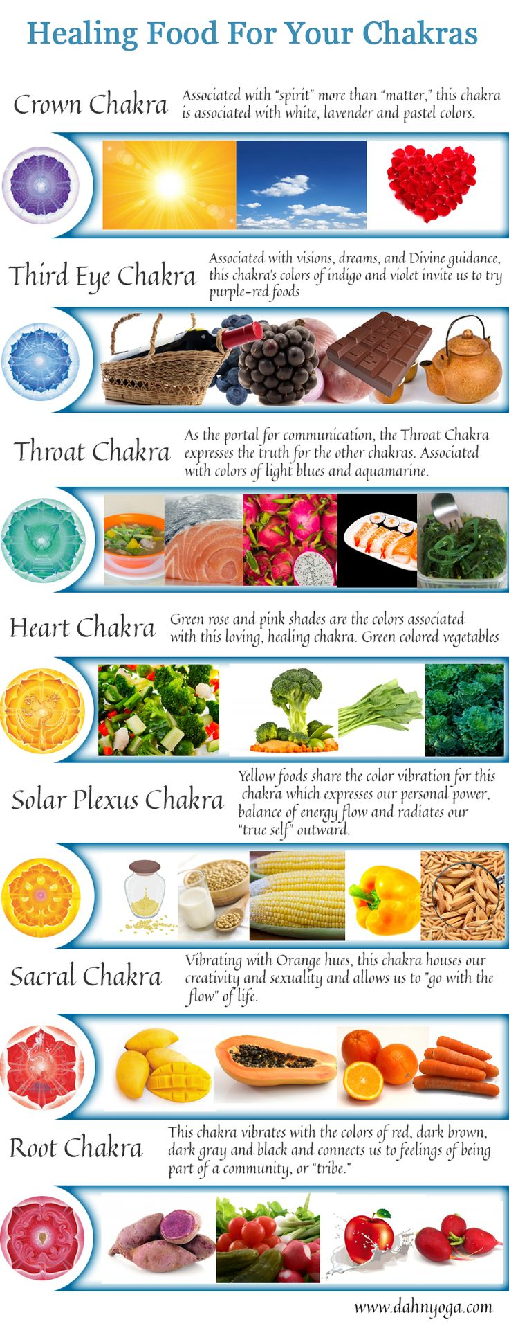 Food for balancing and healing your chakras: http://www.dahnyoga.com/yoga-life/2081/3/Food-for-Chakra-Healing #kombuchaguru #meditation Also check out: http://kombuchaguru.com