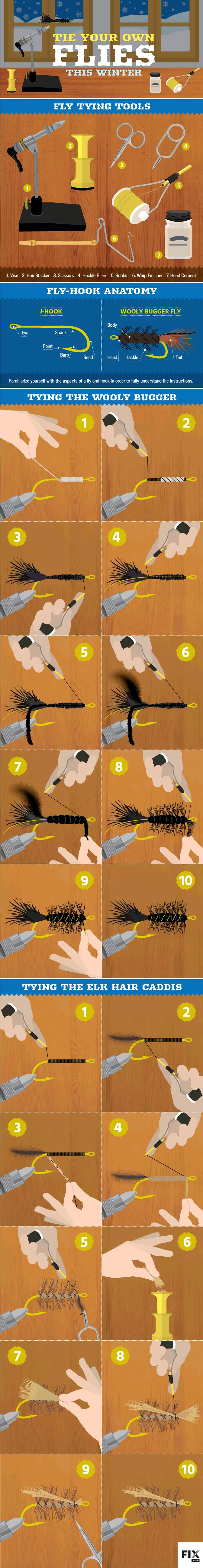 Tying your own flies is a great way to pass the hours this winter! #FlyFishing