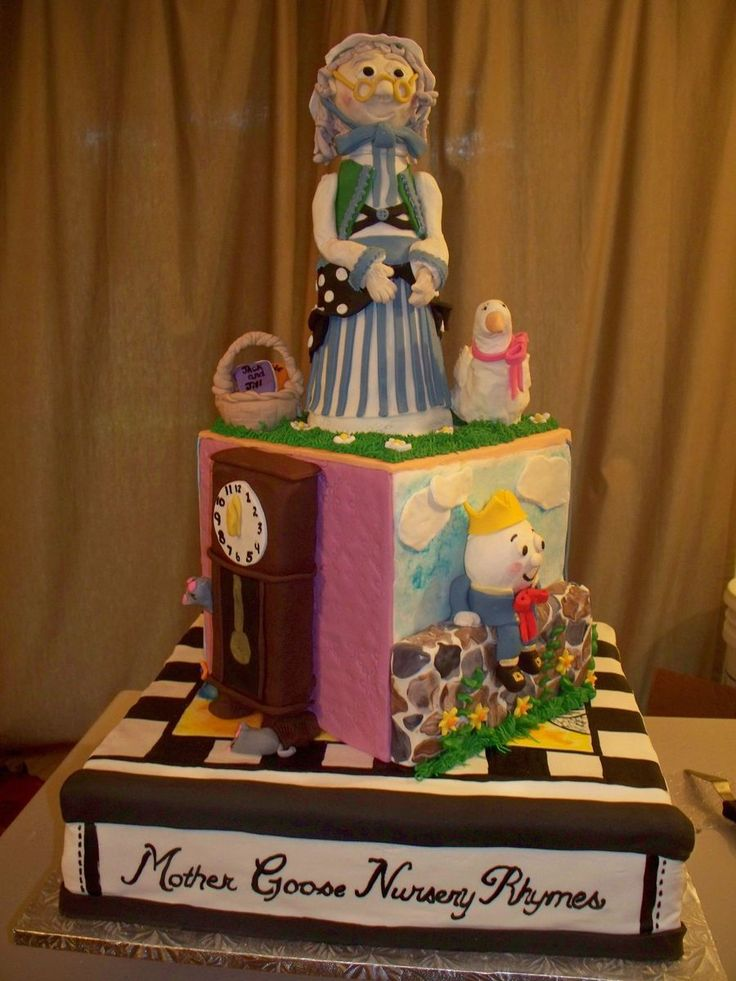 2009 Allentown Fair Cake Entry