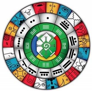 Mayan Horoscope: signs, personality and compatibility